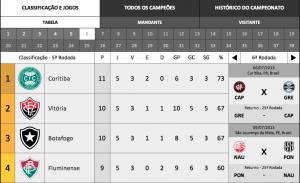 Brasileirão 2013 é no FUTBOX.com