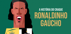 infobox_ronaldinho_feed