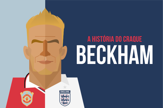 infobox_beckham_FEED