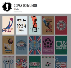 Copa do Mundo - edições