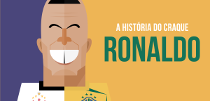 infobox_ronaldo_BLOG-CAPA