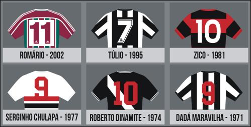 Camisas dos artilheiros que fizeram história no Brasileirão.
