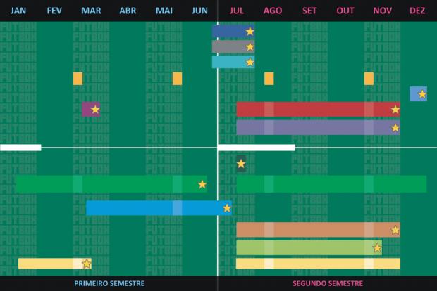calendario brasileiro do futebol
