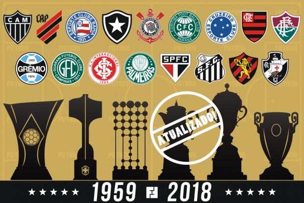 1959-2018