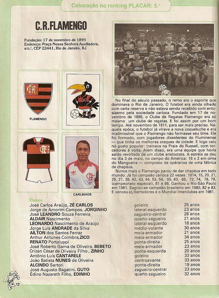 Album-Copa-Uniao-1987-pagina-11