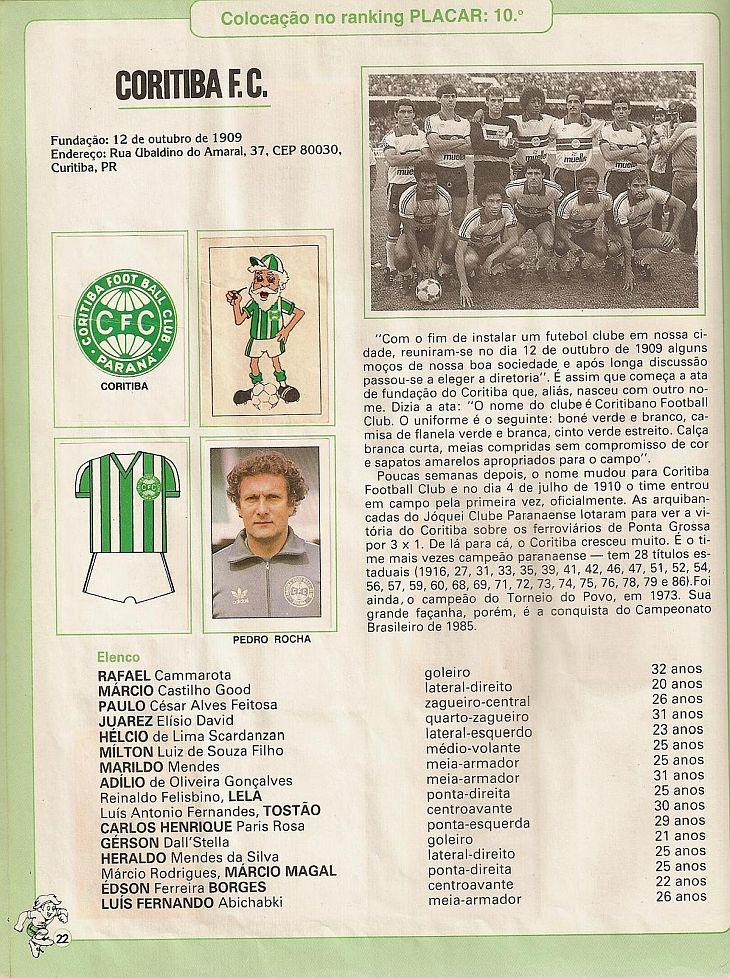 Album-Copa-Uniao-1987-pagina-21