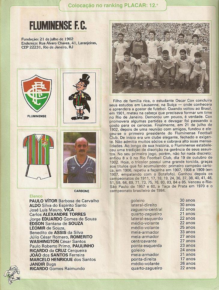 Album-Copa-Uniao-1987-pagina-25