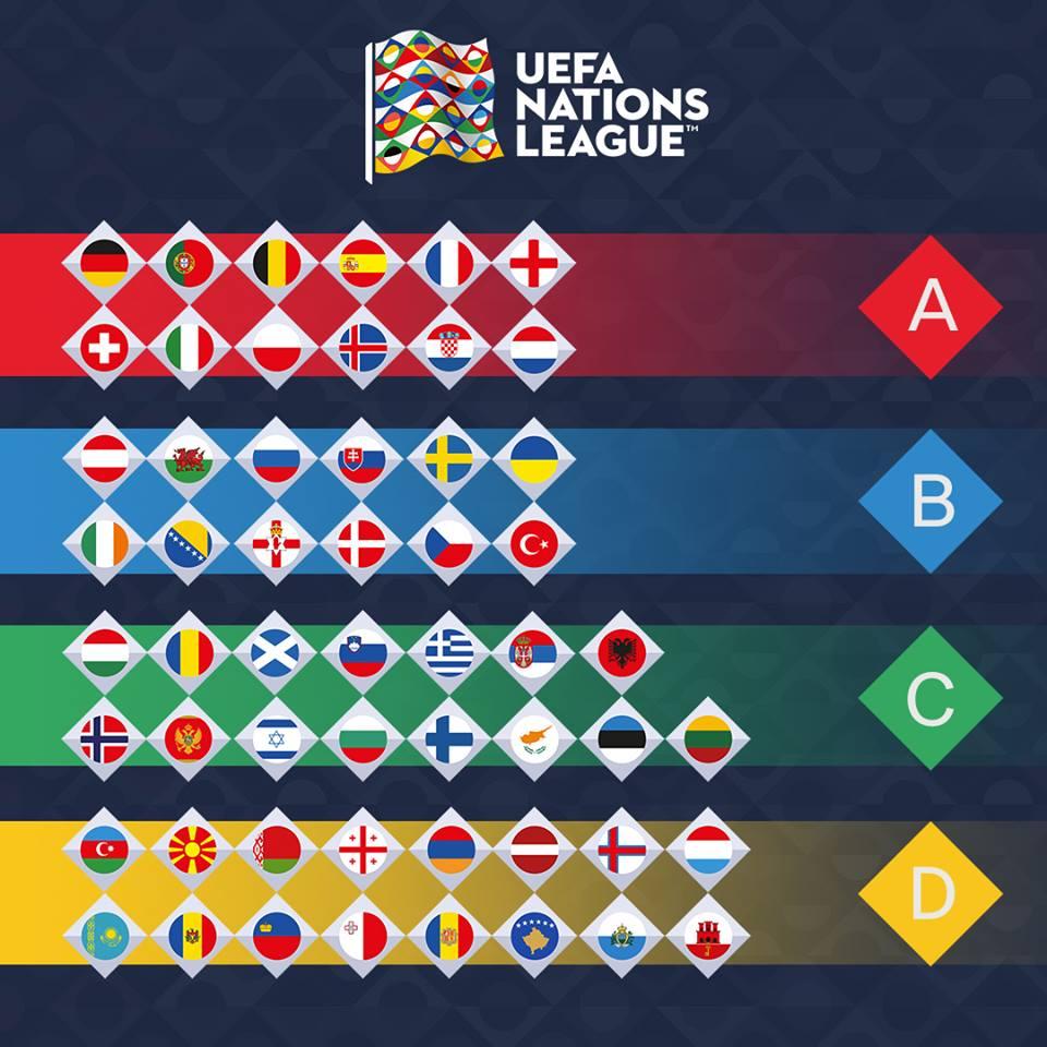 UNL_nations_grupos_definidos