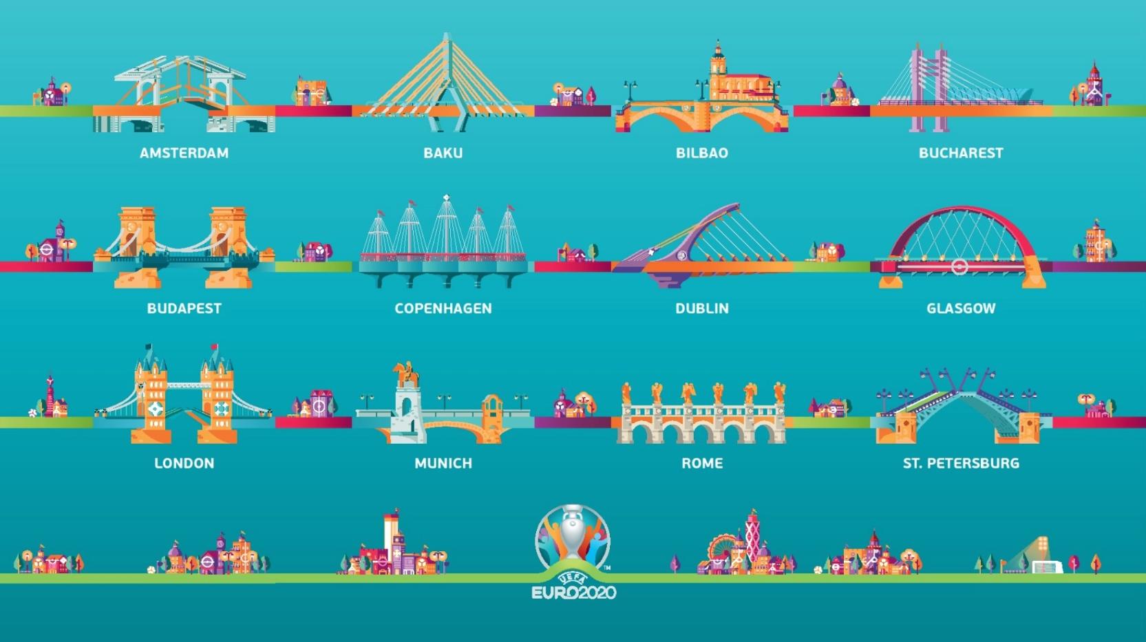 As 12 sedes da Euro 2020