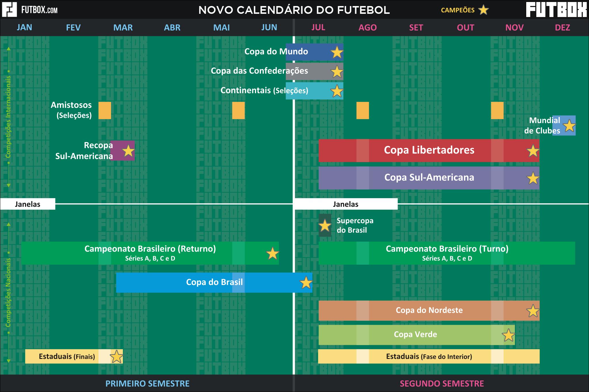 Novo Calendário do Futebol